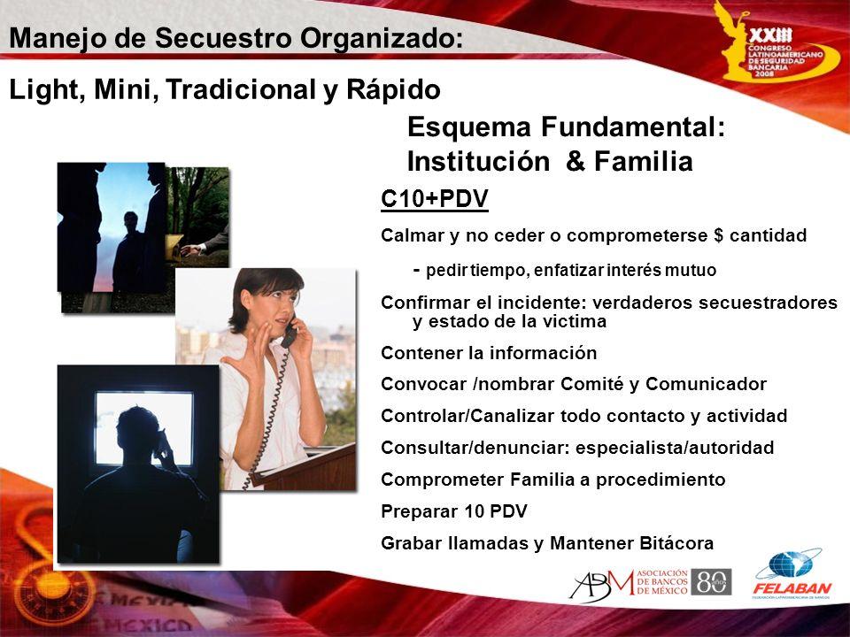 Manejo de Secuestro Organizado: Light, Mini, Tradicional y Rápido
