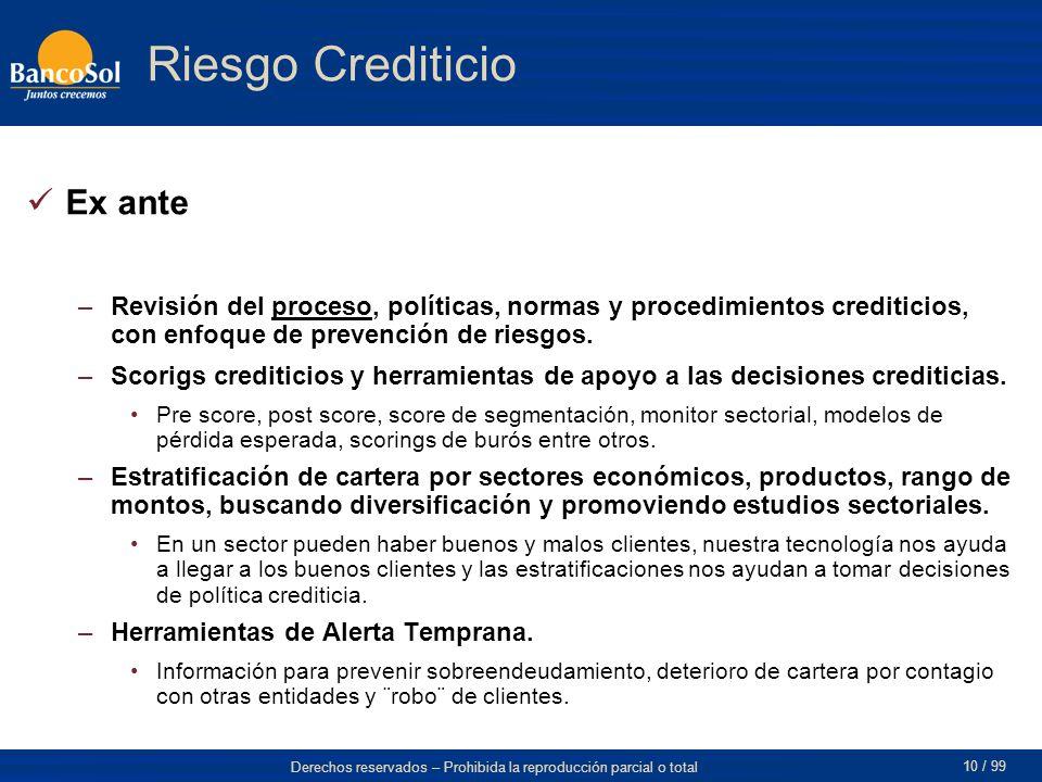 Riesgo Crediticio Ex ante