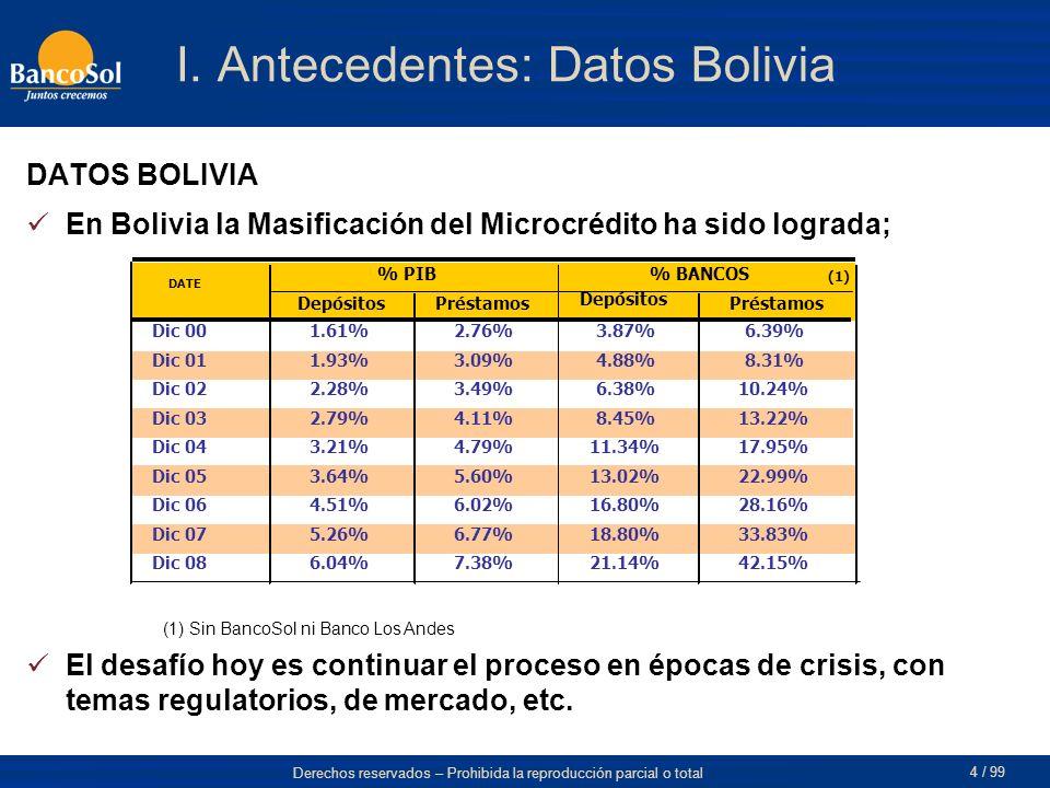 I. Antecedentes: Datos Bolivia