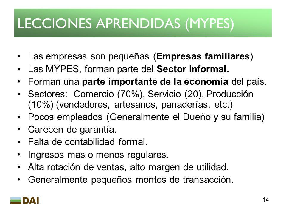 LECCIONES APRENDIDAS (MYPES)