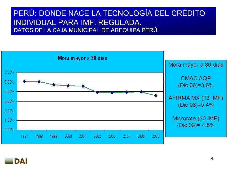 PERÚ: DONDE NACE LA TECNOLOGÍA DEL CRÉDITO INDIVIDUAL PARA IMF