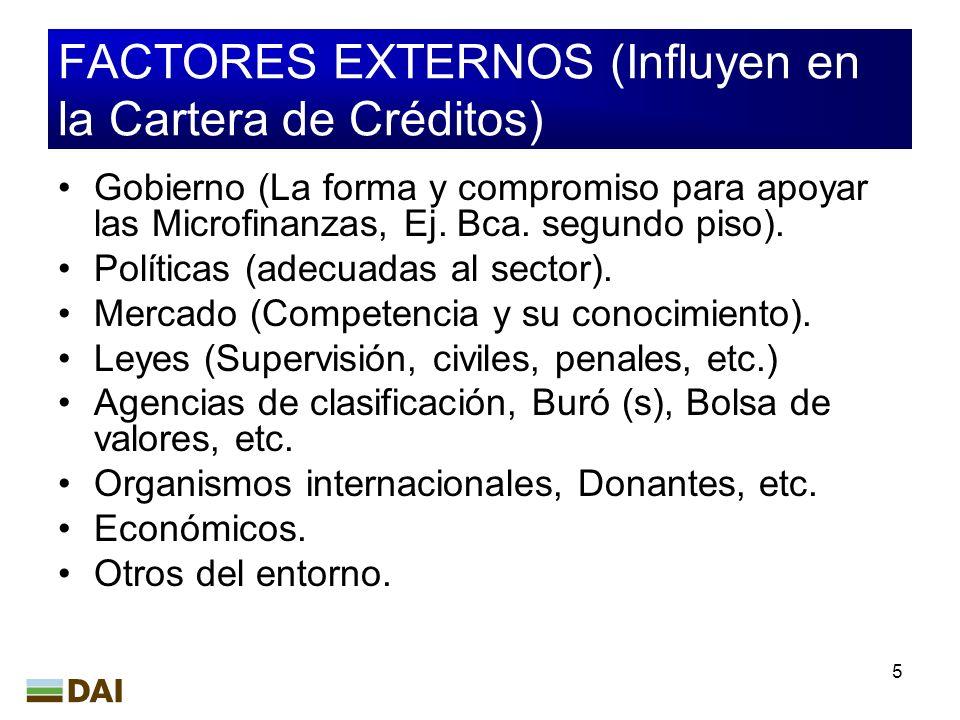 FACTORES EXTERNOS (Influyen en la Cartera de Créditos)