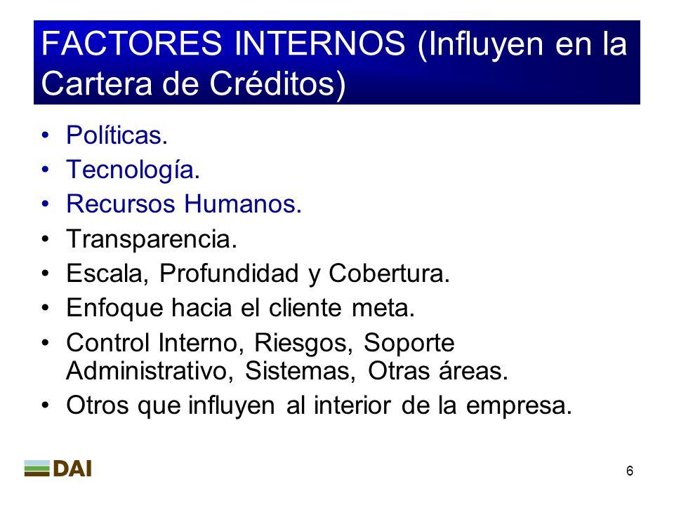 FACTORES INTERNOS (Influyen en la Cartera de Créditos)
