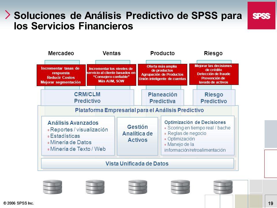 SPSS Inc. Soluciones de Análisis Predictivo de SPSS para los Servicios Financieros. Mercadeo. Ventas.