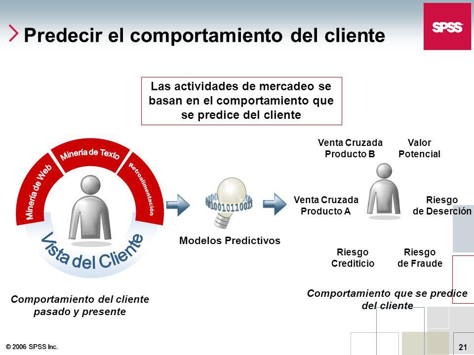 Predecir el comportamiento del cliente