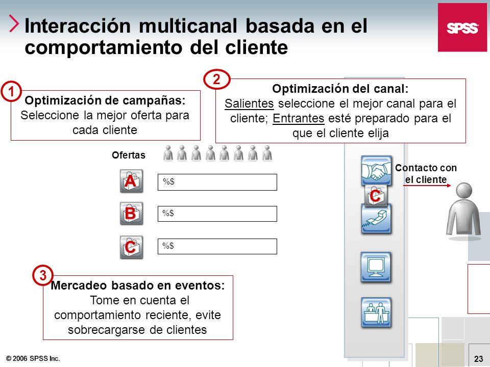 Interacción multicanal basada en el comportamiento del cliente