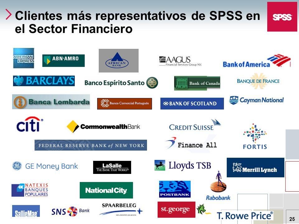 Clientes más representativos de SPSS en el Sector Financiero