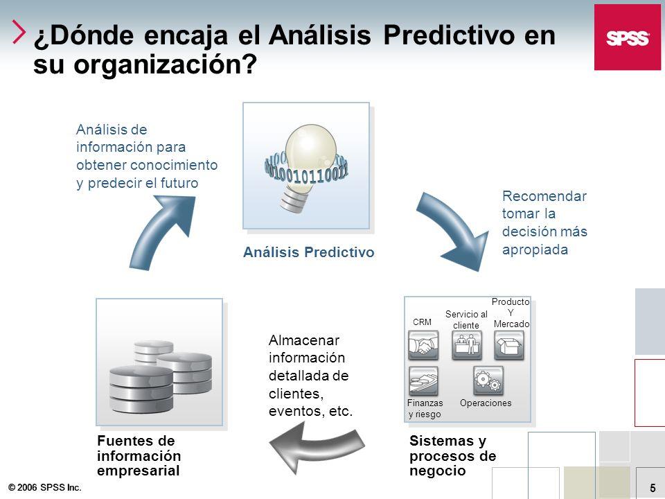 ¿Dónde encaja el Análisis Predictivo en su organización