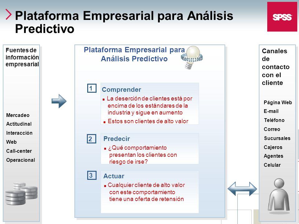 Plataforma Empresarial para Análisis Predictivo
