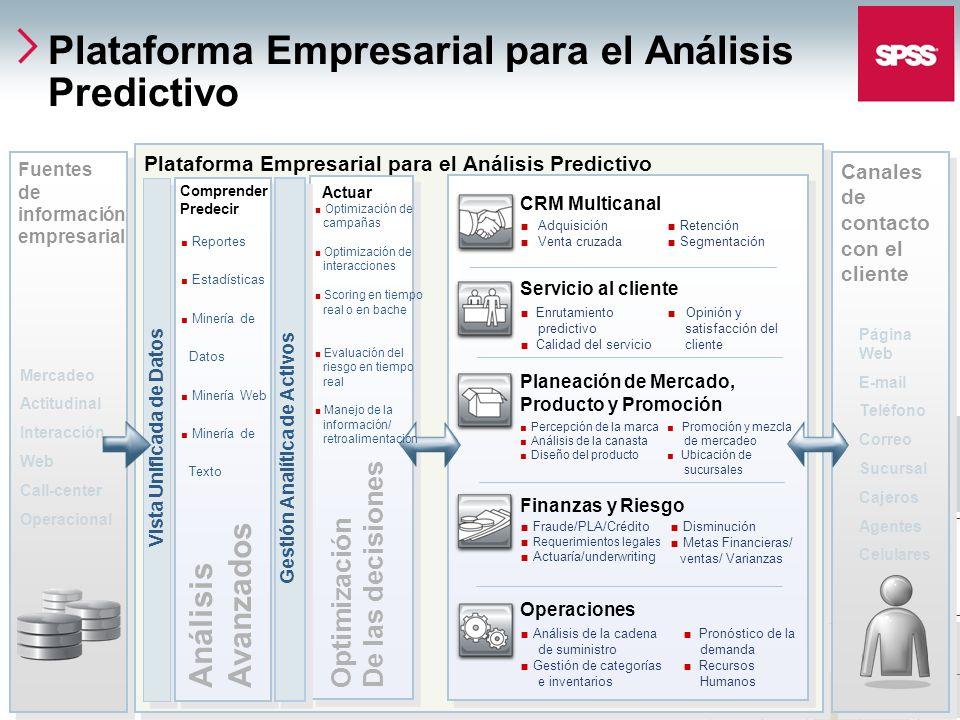 Plataforma Empresarial para el Análisis Predictivo
