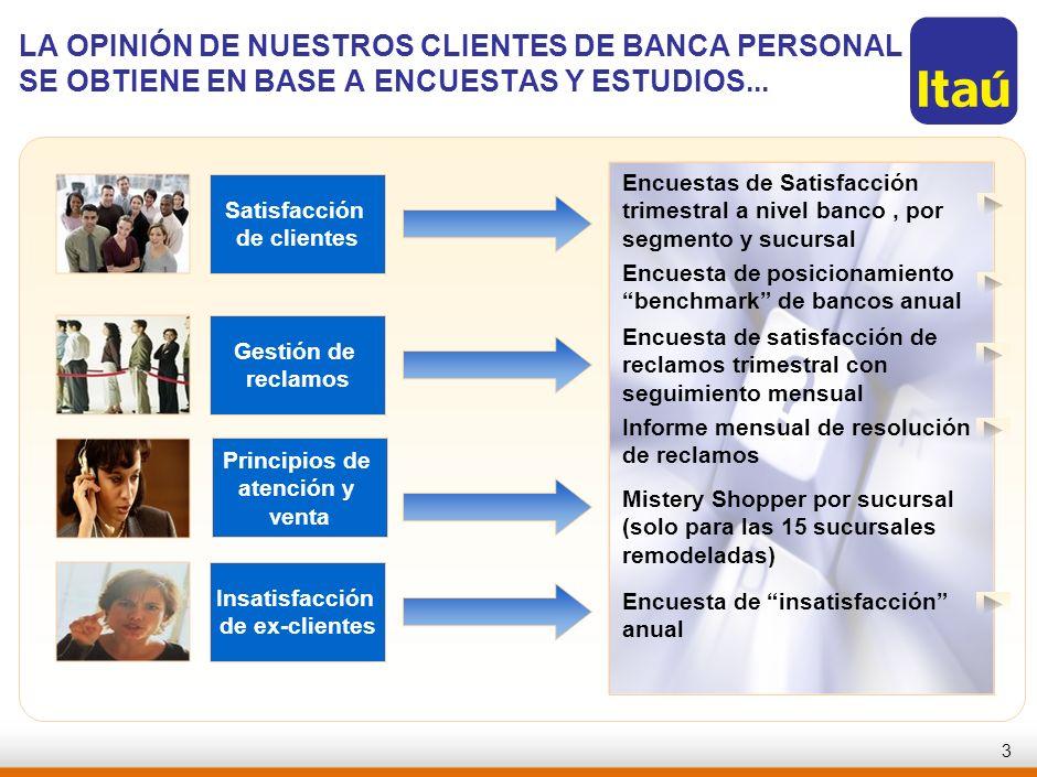 RJO-AAA123-20060821-LA OPINIÓN DE NUESTROS CLIENTES DE BANCA PERSONAL SE OBTIENE EN BASE A ENCUESTAS Y ESTUDIOS...