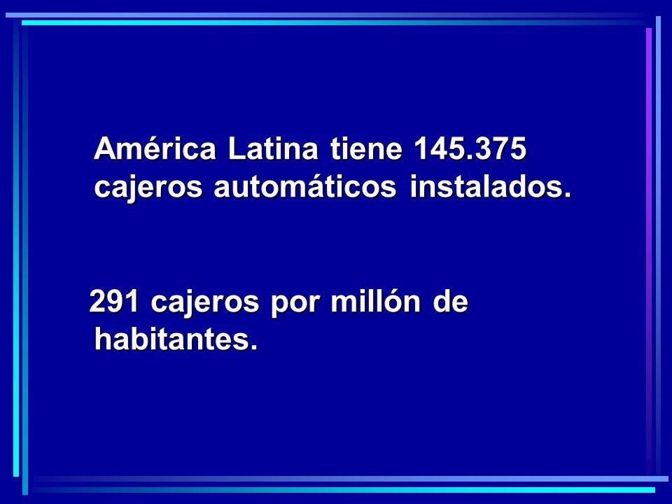 América Latina tiene 145.375 cajeros automáticos instalados.