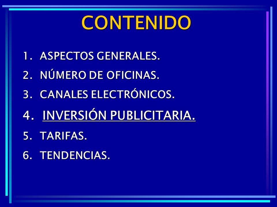 CONTENIDO 4. INVERSIÓN PUBLICITARIA. 1. ASPECTOS GENERALES.