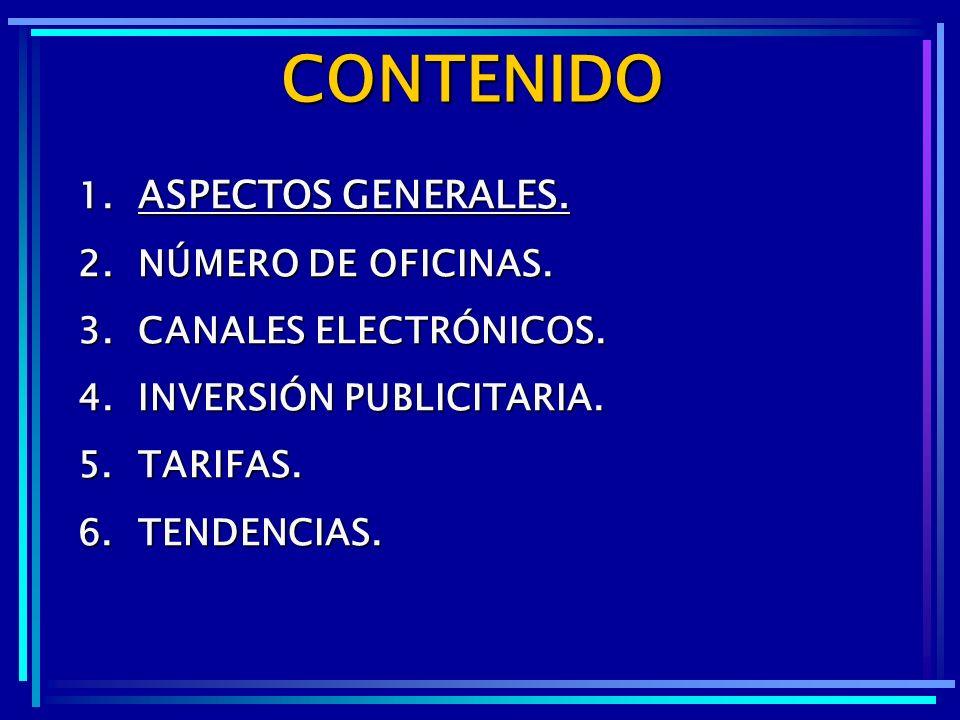 CONTENIDO 1. ASPECTOS GENERALES. 2. NÚMERO DE OFICINAS.