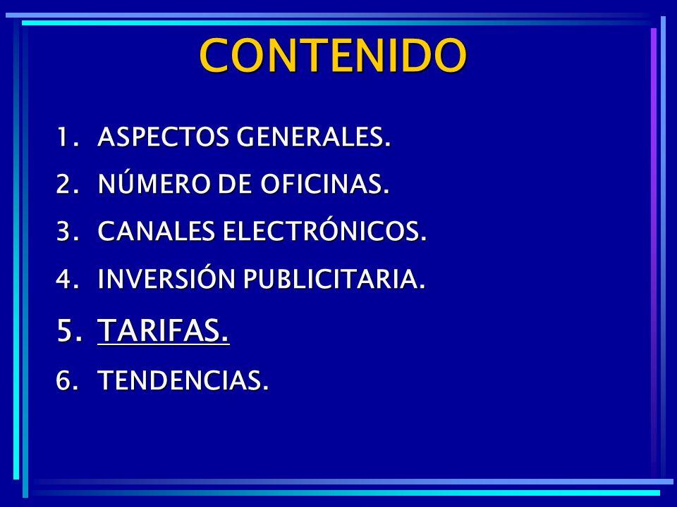 CONTENIDO TARIFAS. 1. ASPECTOS GENERALES. 2. NÚMERO DE OFICINAS.
