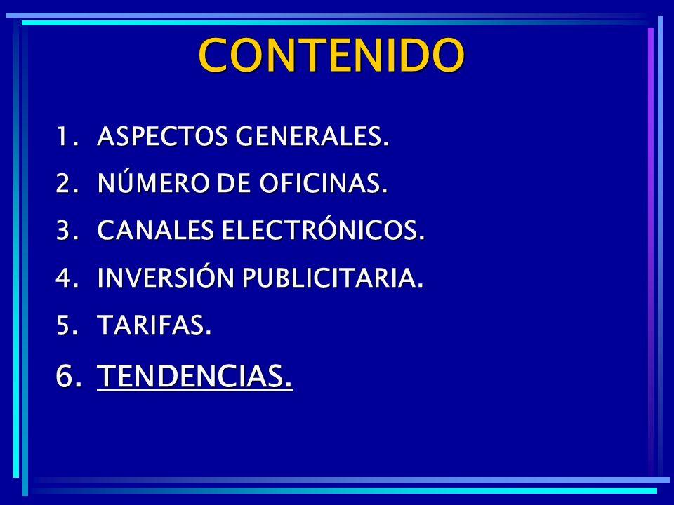 CONTENIDO TENDENCIAS. 1. ASPECTOS GENERALES. 2. NÚMERO DE OFICINAS.