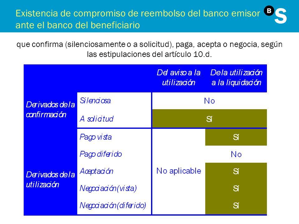 Existencia de compromiso de reembolso del banco emisor ante el banco del beneficiario