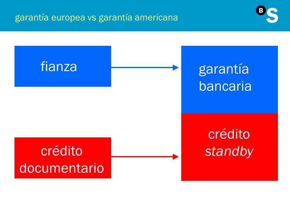 garantía europea vs garantía americana