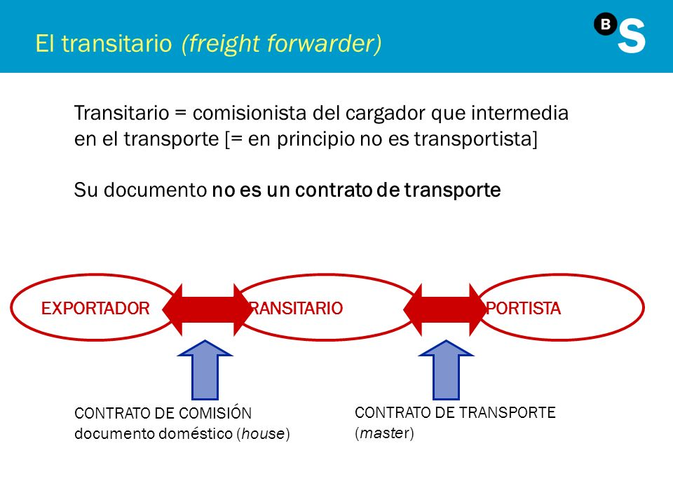 El transitario (freight forwarder)