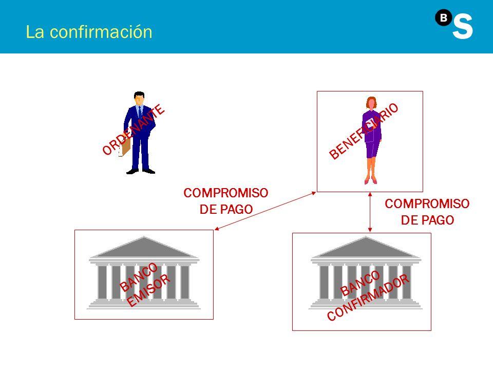 La confirmación ORDENANTE BENEFICIARIO COMPROMISO DE PAGO COMPROMISO