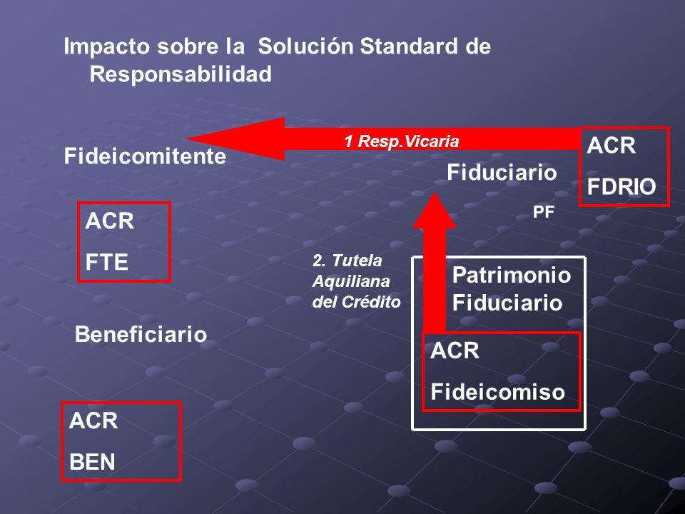 Impacto sobre la Solución Standard de Responsabilidad
