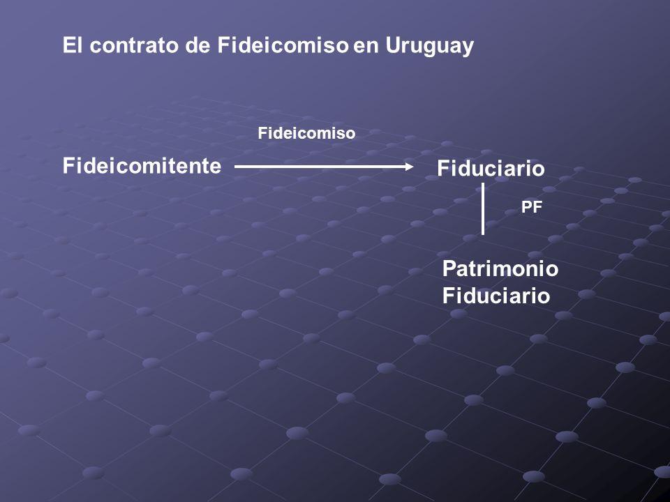 El contrato de Fideicomiso en Uruguay