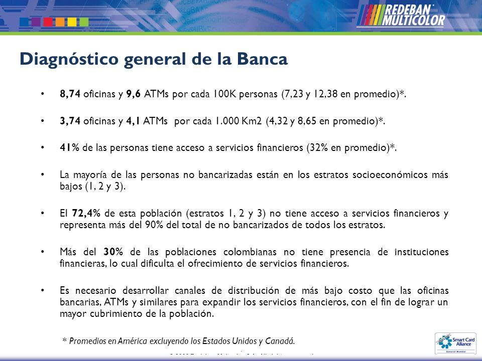 Diagnóstico general de la Banca