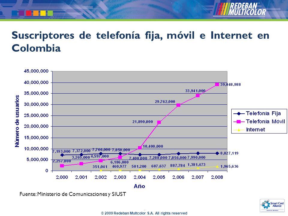 Suscriptores de telefonía fija, móvil e Internet en Colombia