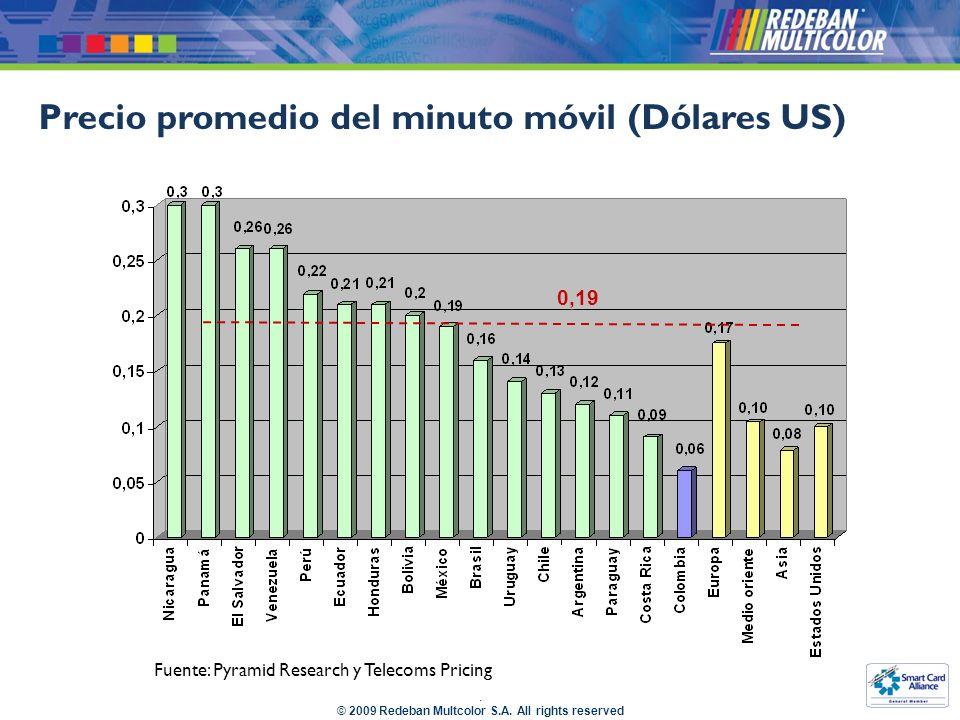 Precio promedio del minuto móvil (Dólares US)