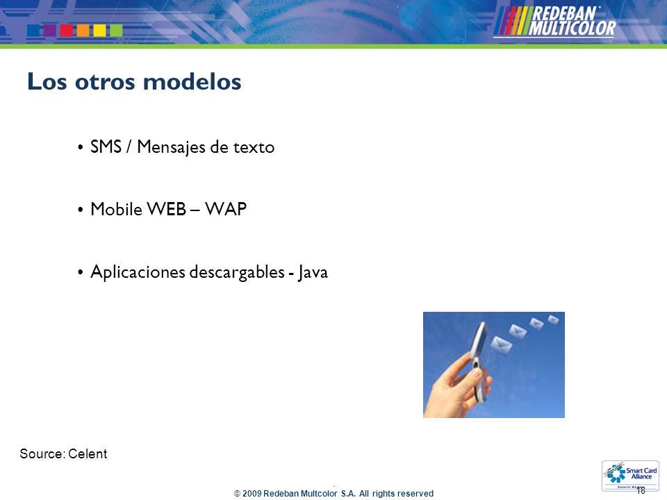 Los otros modelos SMS / Mensajes de texto Mobile WEB – WAP