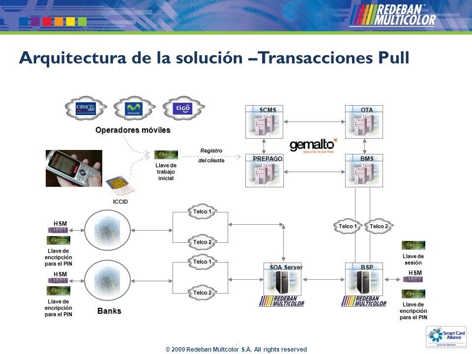 Arquitectura de la solución –Transacciones Pull