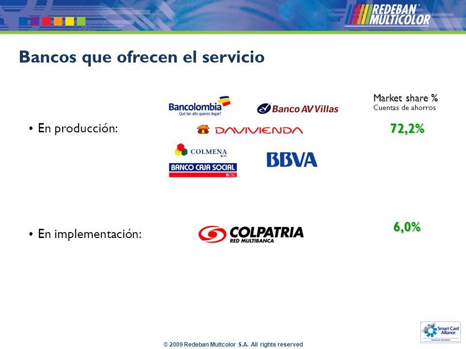 Bancos que ofrecen el servicio