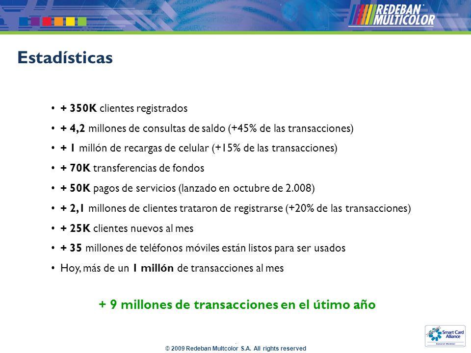 + 9 millones de transacciones en el útimo año