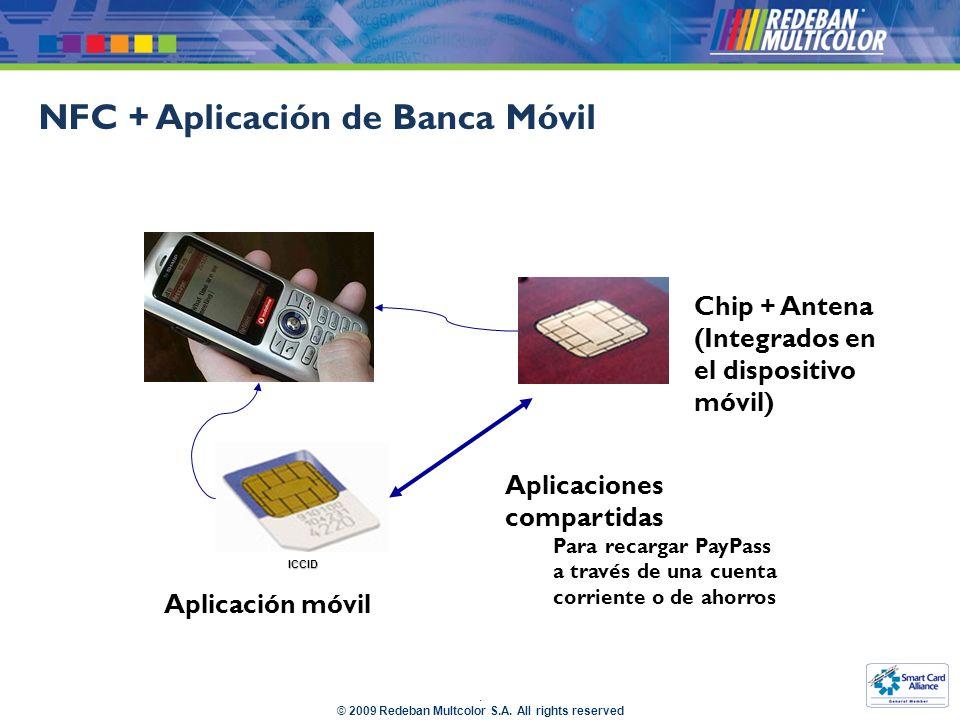 NFC + Aplicación de Banca Móvil