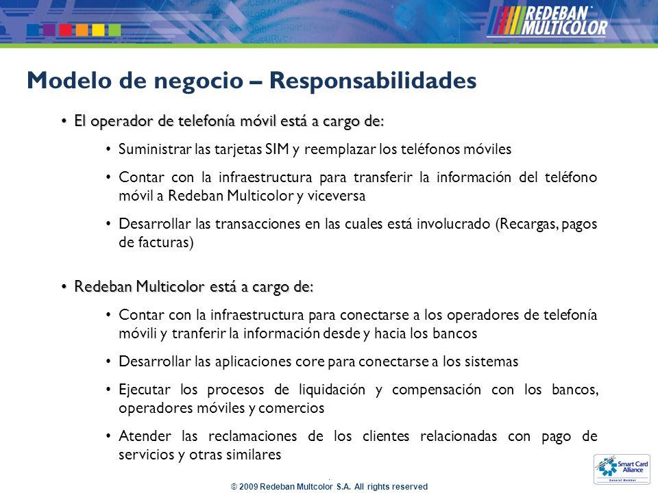 Modelo de negocio – Responsabilidades