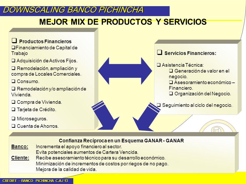 MEJOR MIX DE PRODUCTOS Y SERVICIOS