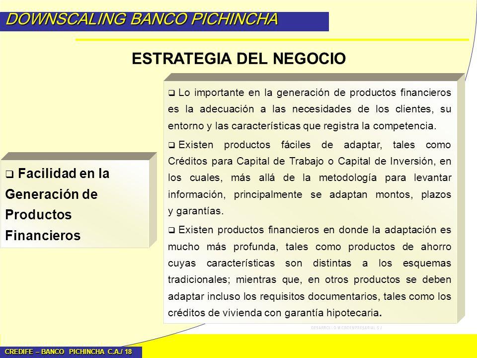 ESTRATEGIA DEL NEGOCIO