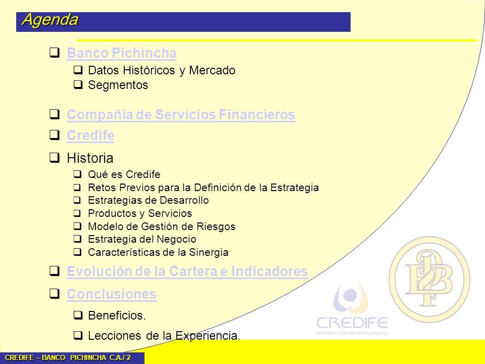 Agenda Banco Pichincha Compañía de Servicios Financieros Credife