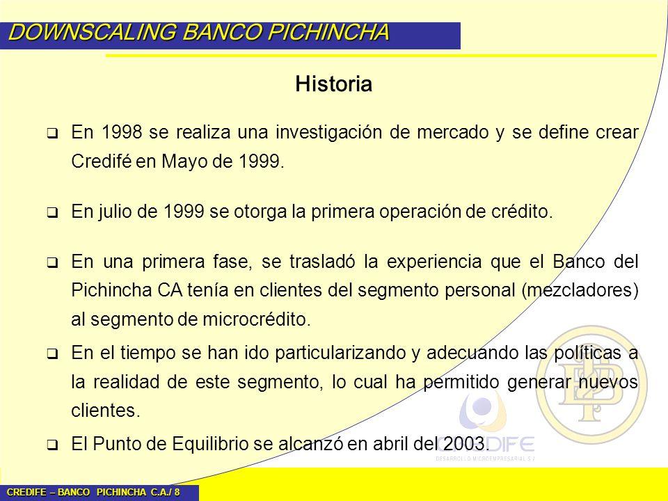 DOWNSCALING BANCO PICHINCHA