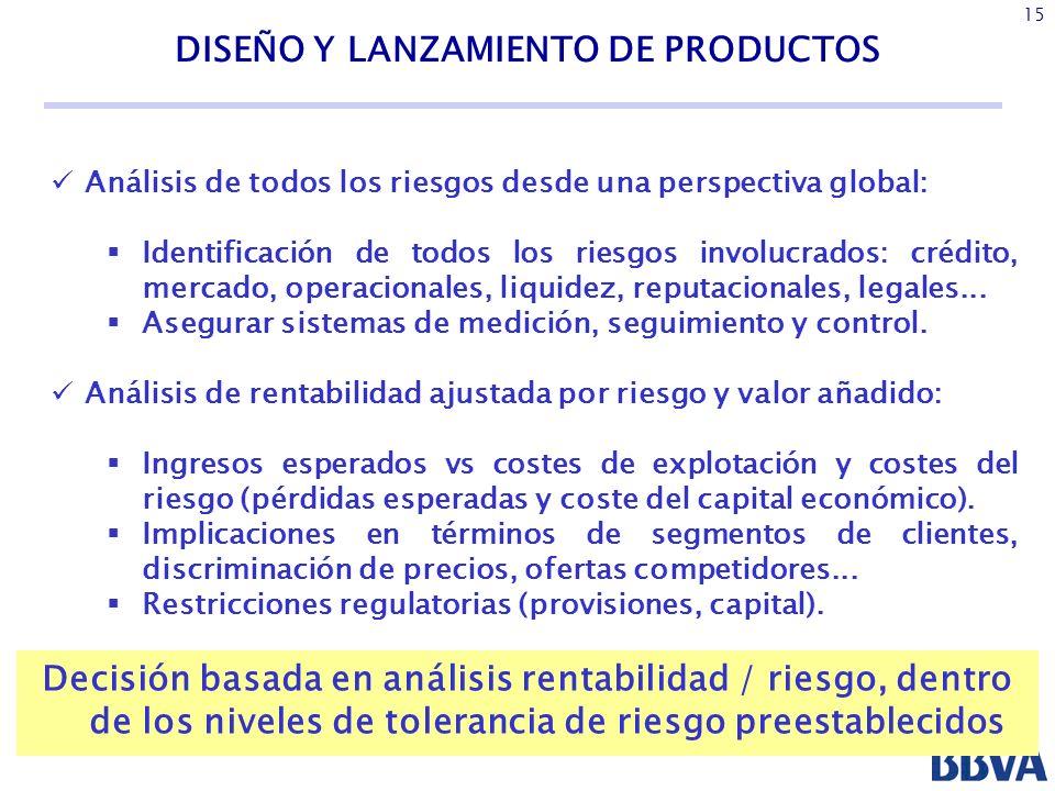 DISEÑO Y LANZAMIENTO DE PRODUCTOS