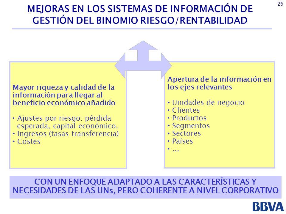 MEJORAS EN LOS SISTEMAS DE INFORMACIÓN DE GESTIÓN DEL BINOMIO RIESGO/RENTABILIDAD