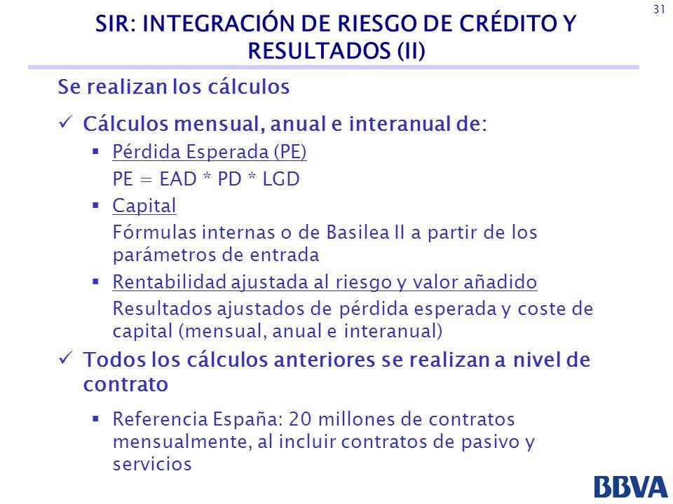 SIR: INTEGRACIÓN DE RIESGO DE CRÉDITO Y RESULTADOS (II)