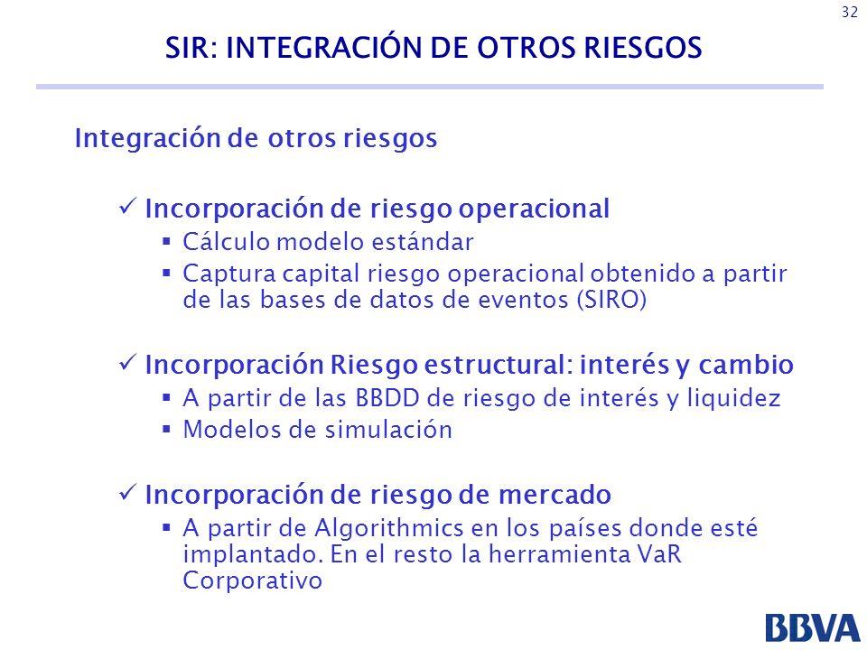 SIR: INTEGRACIÓN DE OTROS RIESGOS