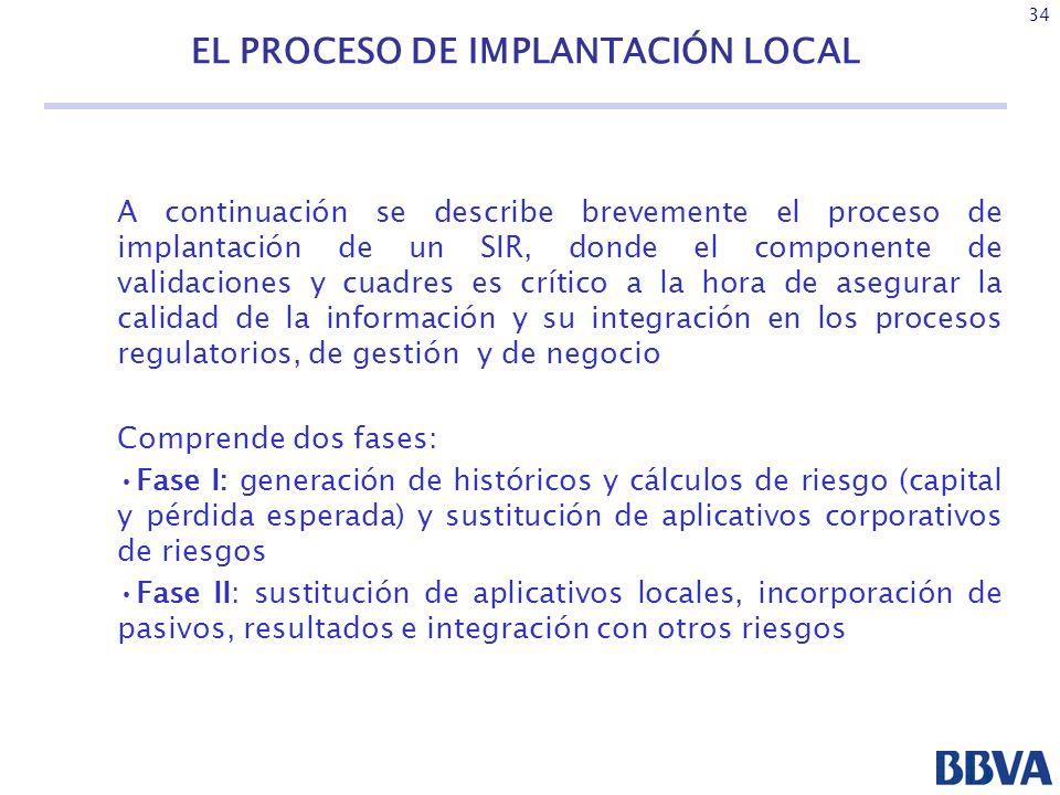 EL PROCESO DE IMPLANTACIÓN LOCAL