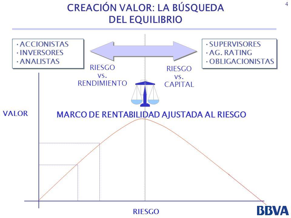 CREACIÓN VALOR: LA BÚSQUEDA