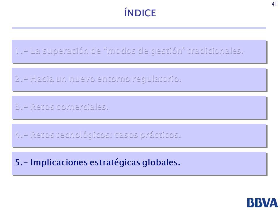 ÍNDICE 1.- La superación de modos de gestión tradicionales.