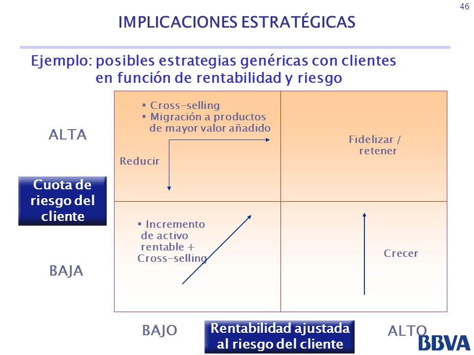 IMPLICACIONES ESTRATÉGICAS