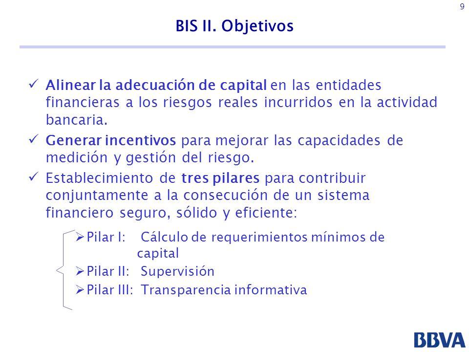 BIS II. Objetivos Alinear la adecuación de capital en las entidades financieras a los riesgos reales incurridos en la actividad bancaria.