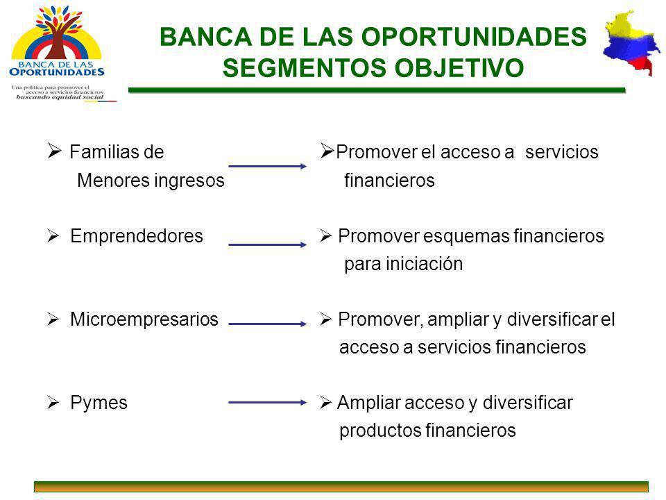 BANCA DE LAS OPORTUNIDADES SEGMENTOS OBJETIVO