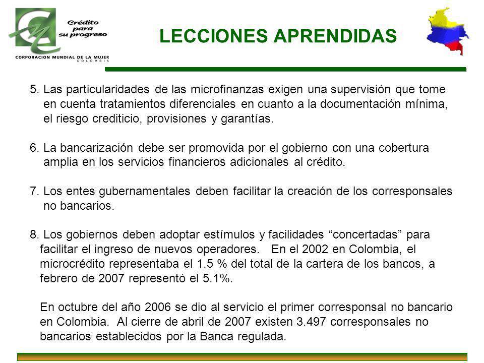 LECCIONES APRENDIDAS5. Las particularidades de las microfinanzas exigen una supervisión que tome.